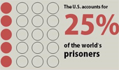 CLJC Panel on Re-Entry in the Era of Mass Incarceration, Oct. 8