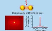 Govorov's Team Models Nanoscale Heat Generation