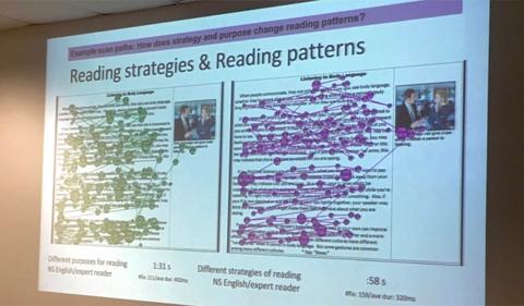 PowerPoint on Reading strategies and Reading patterns, Eye Tracking on a Reading Passage