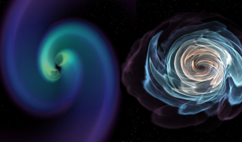 irst Cosmic Event Observed in Gravitational Waves and Light. This imagery shows the coalescence of two orbiting neutron stars. The right panel contains a visualization of the matter of the neutron stars. The left panel shows how space-time is distorted near the collisions. Credit: LIGO Caltech Karan Jani/George Tech