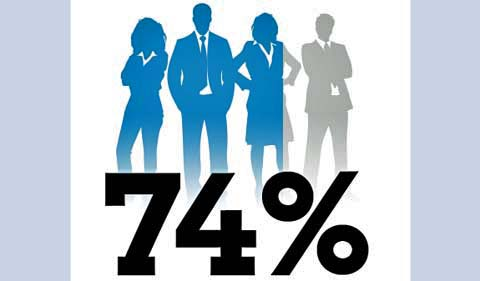 """74%"" and businesspeople graphic"