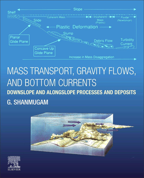 Book cover for Mass transport, gravity flows, and bottom currents: Downslope and alongslope processes and deposits